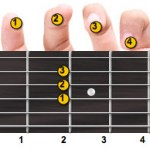 A Major Guitar Chord Fingering