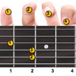 E Major Guitar Chord Fingering