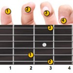 G Major Guitar Chord Fingering